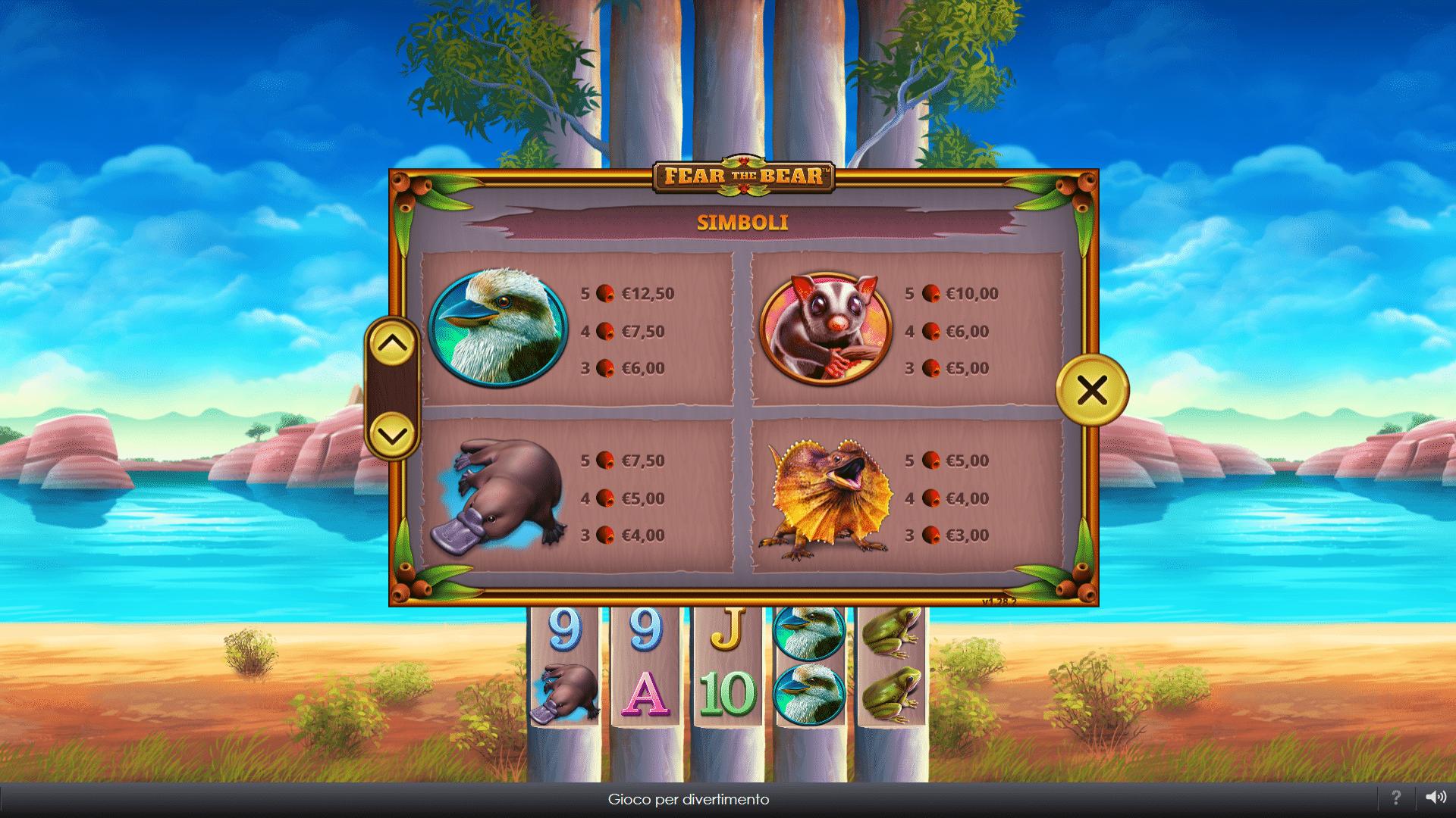 Paytable Slot gratis Fear the Bear