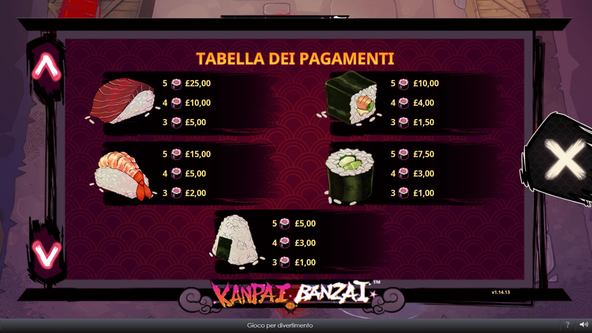 Tabella dei Pagamenti della Slot gratis Kanpai Banzai