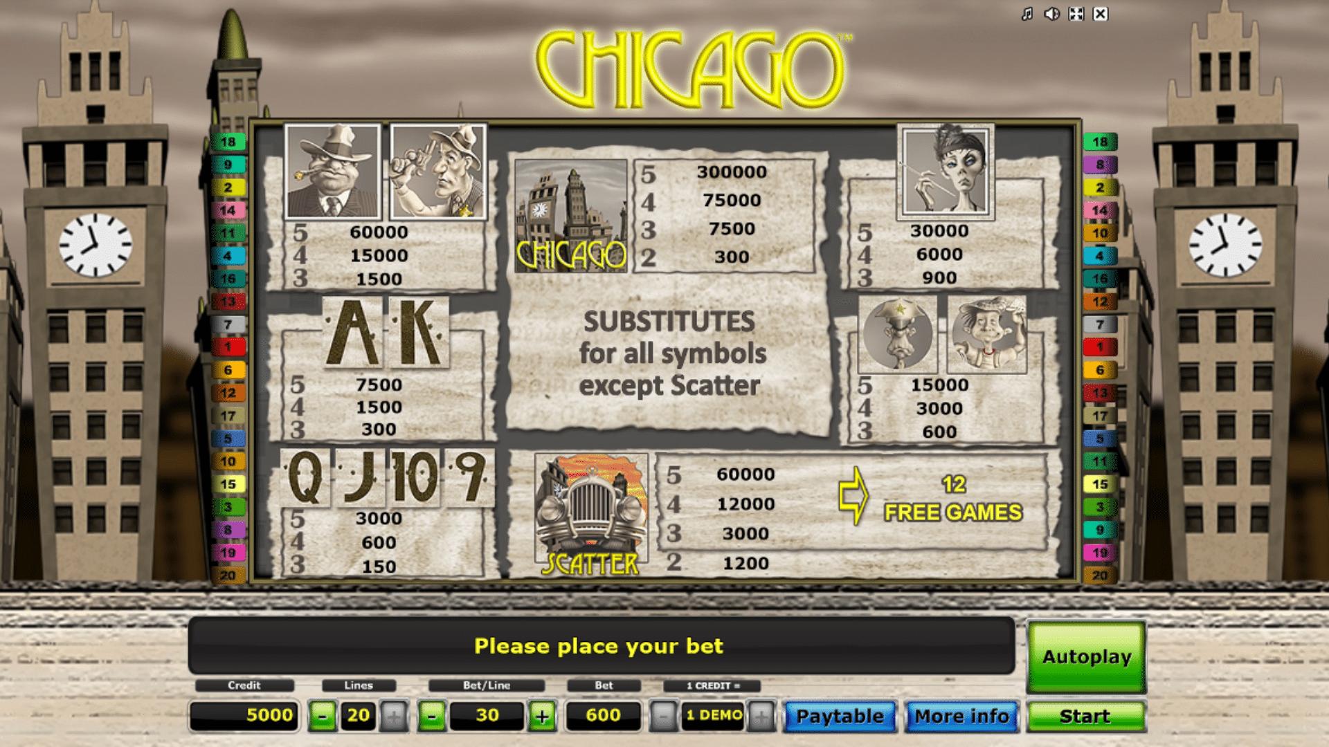 Paytable Slot gratis Chicago