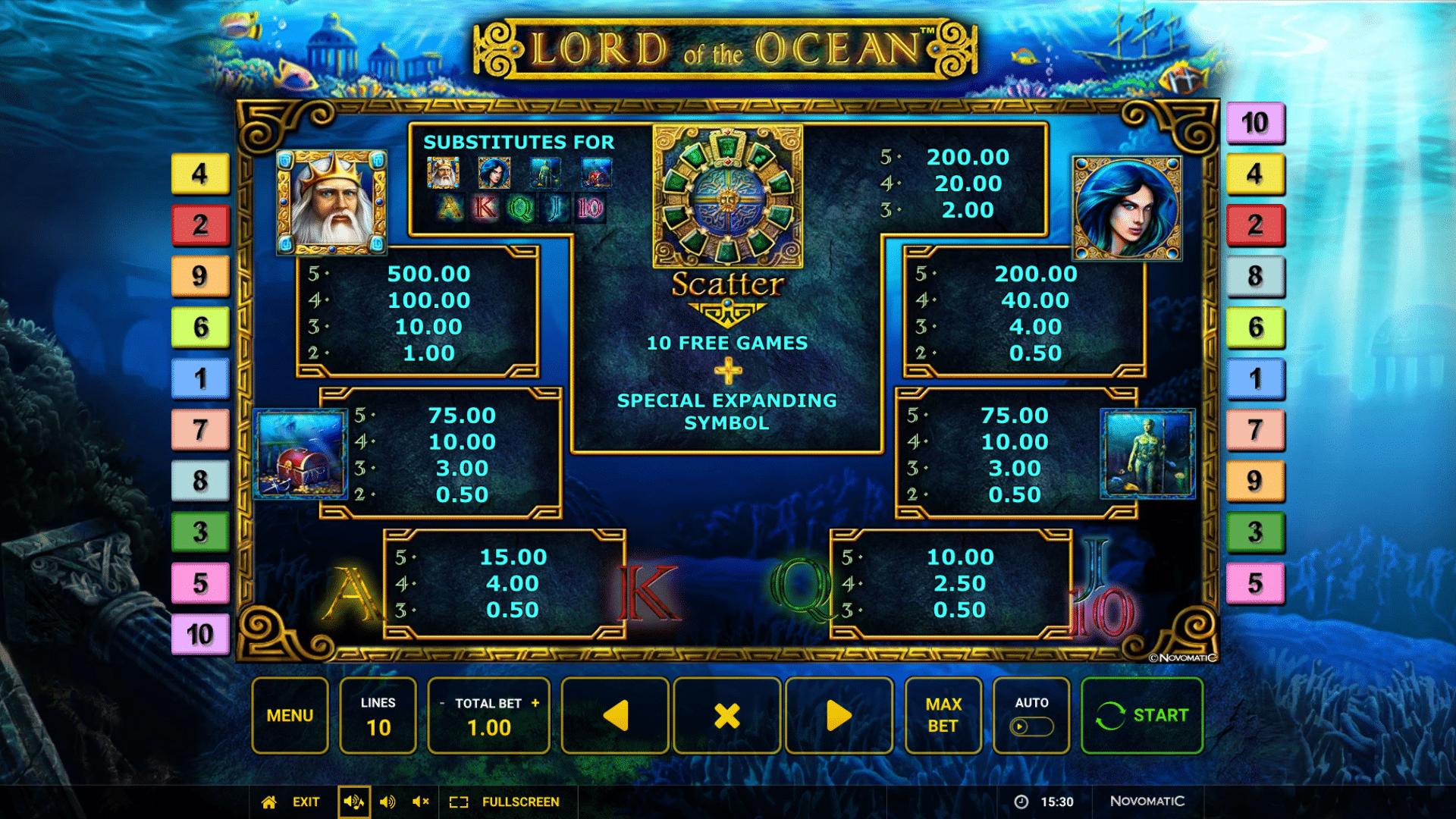 Tabella Pagamenti della Slot gratis Lord of the Ocean