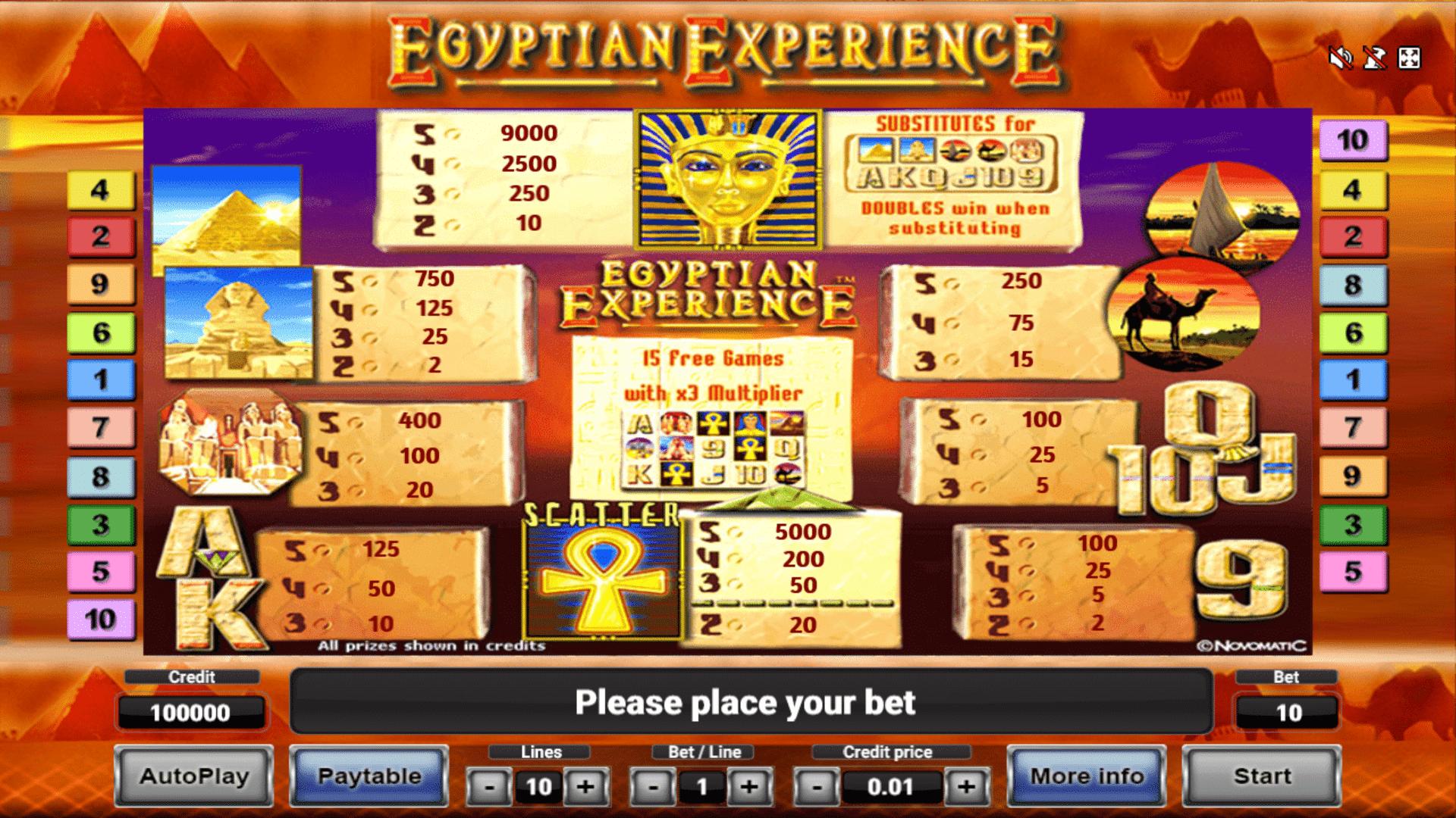 Tabella Pagamenti della Slot gratis Egyptian Experience