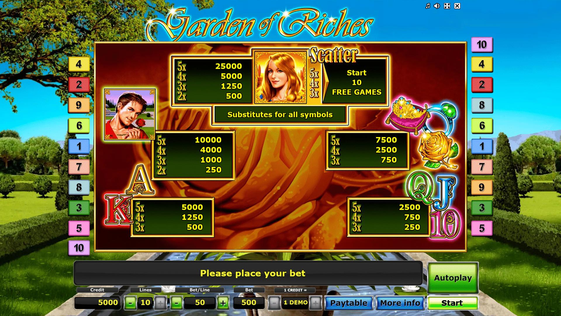 Tabella Pagamenti della Slot gratis Garden of Riches