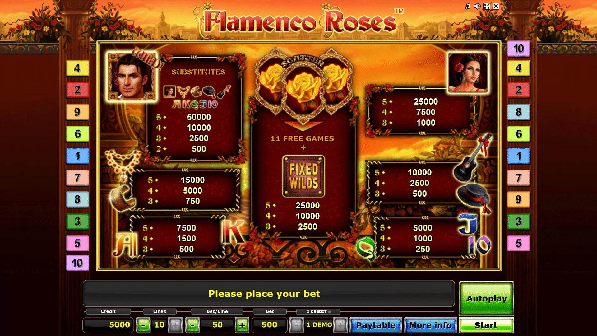Paytable Slot gratis Flamenco Roses