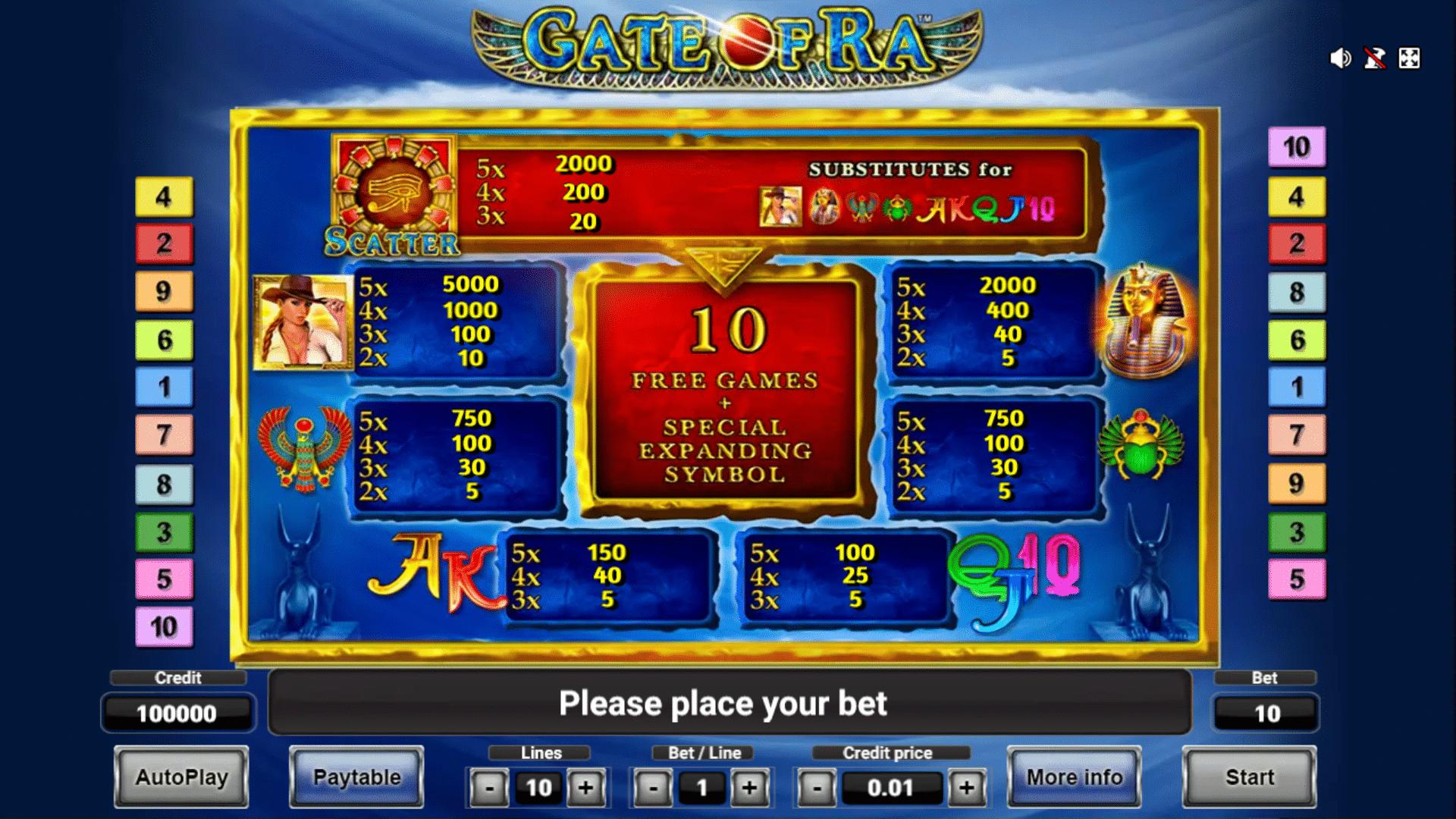 Paytable Slot gratis Gate Of Ra