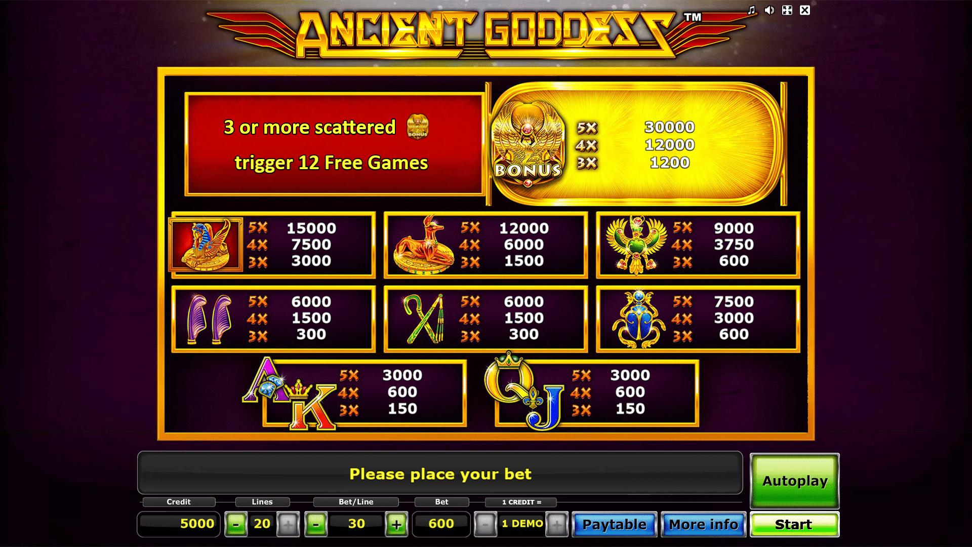Paytable Slot gratis Ancient Goddess