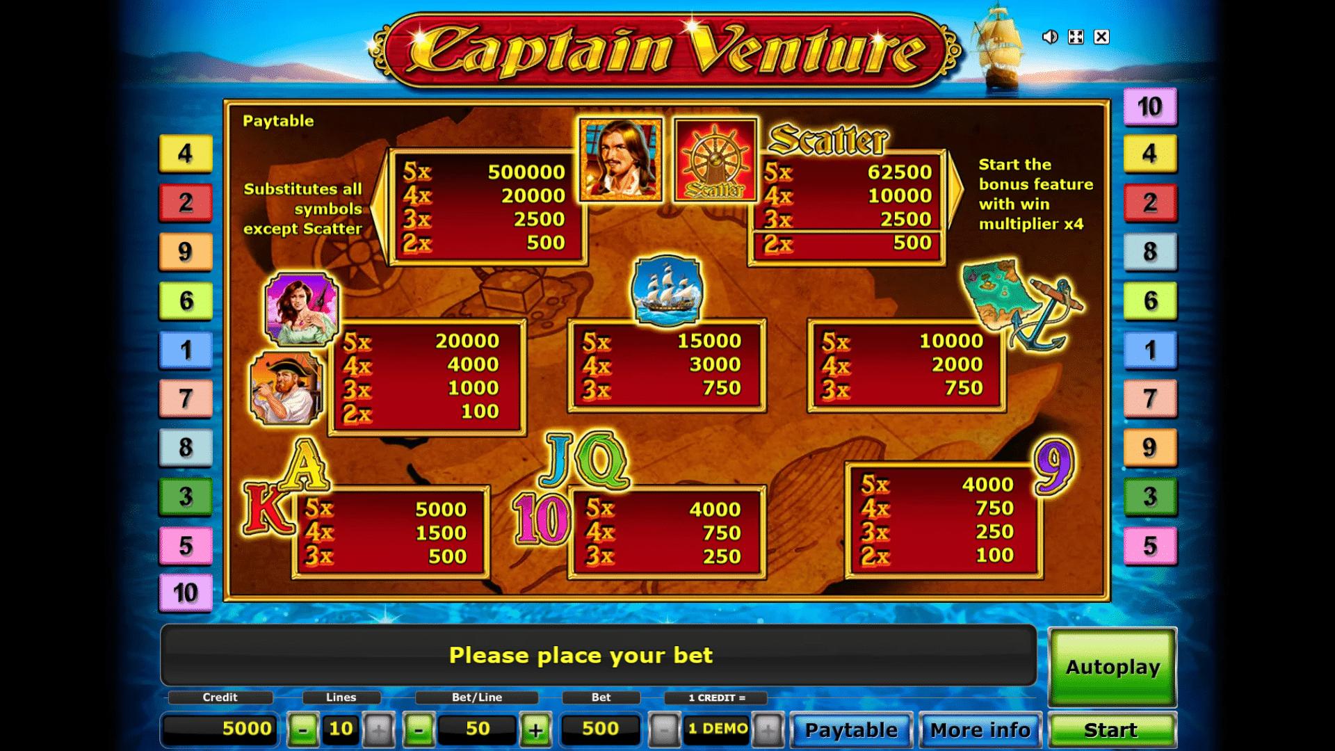 Tabella Pagamenti della Slot gratis Captain Venture