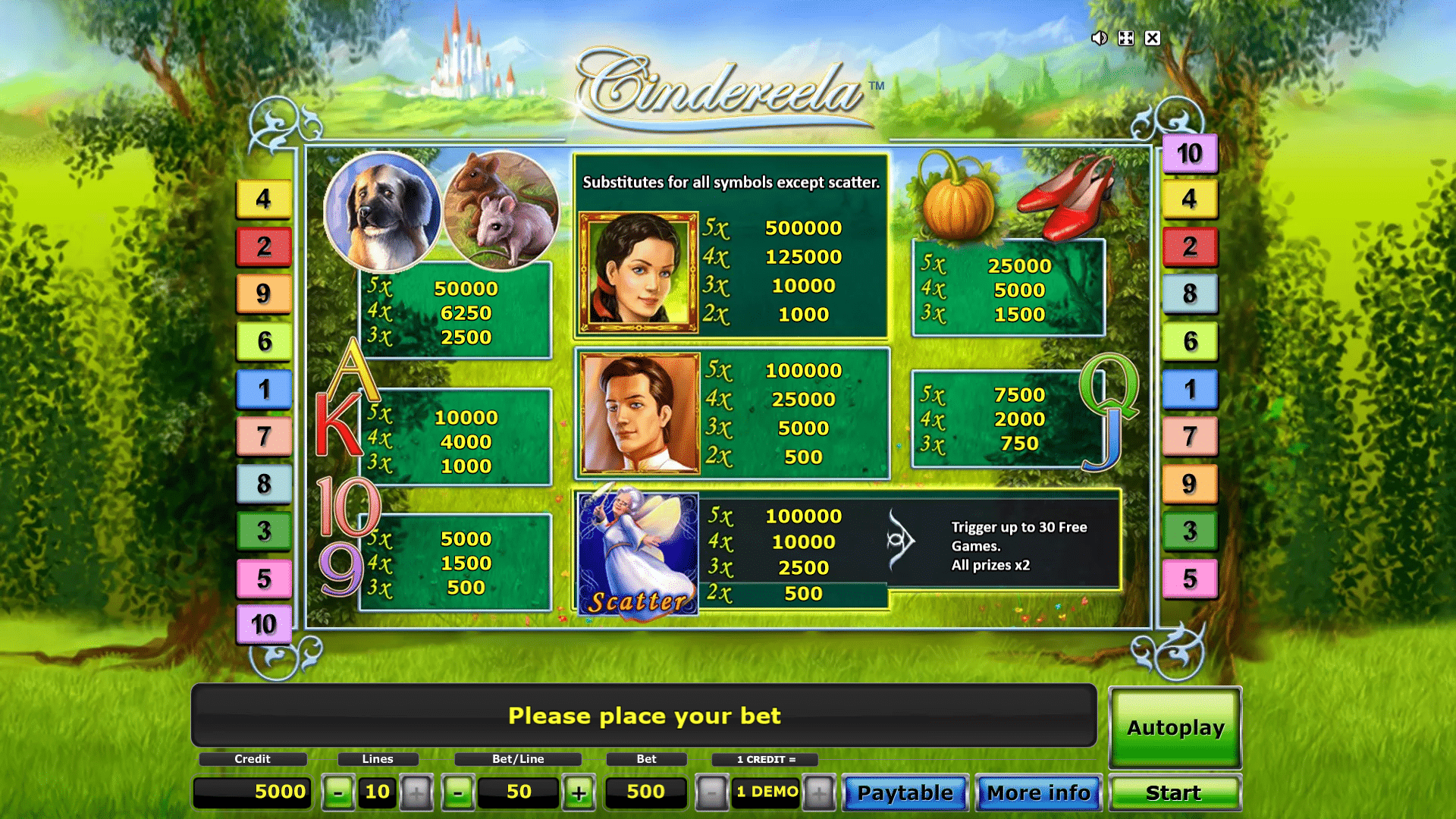 Tabella Pagamenti Slot gratis Cindereela