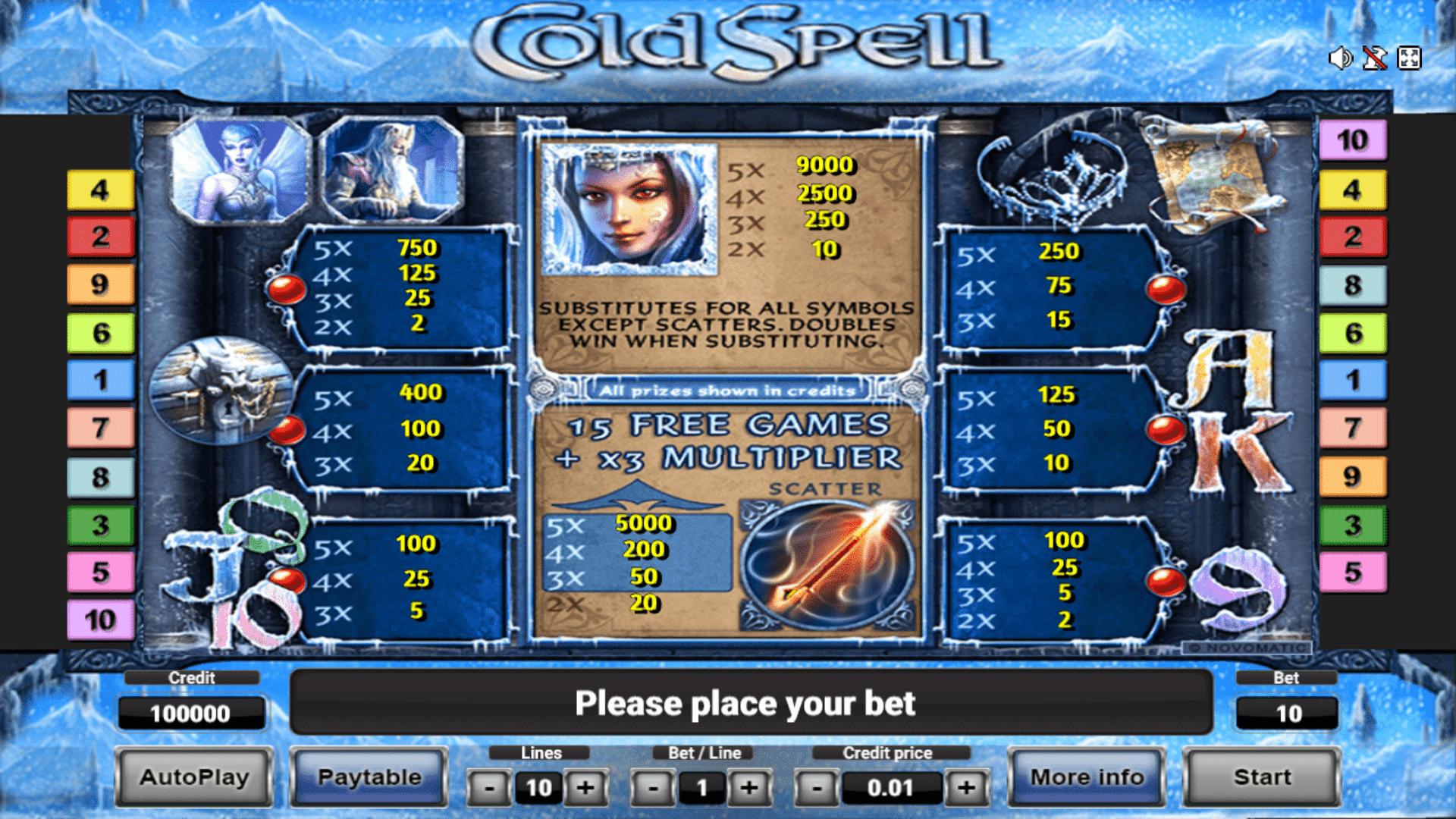Tabella dei Pagamenti della Slot gratis Cold Spell