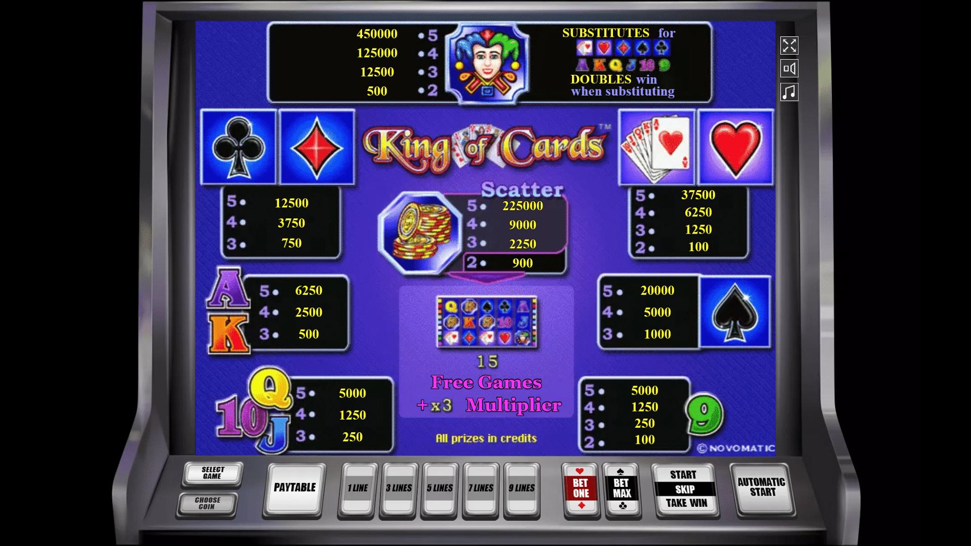 Tabella dei Pagamenti della Slot gratis King of Cards
