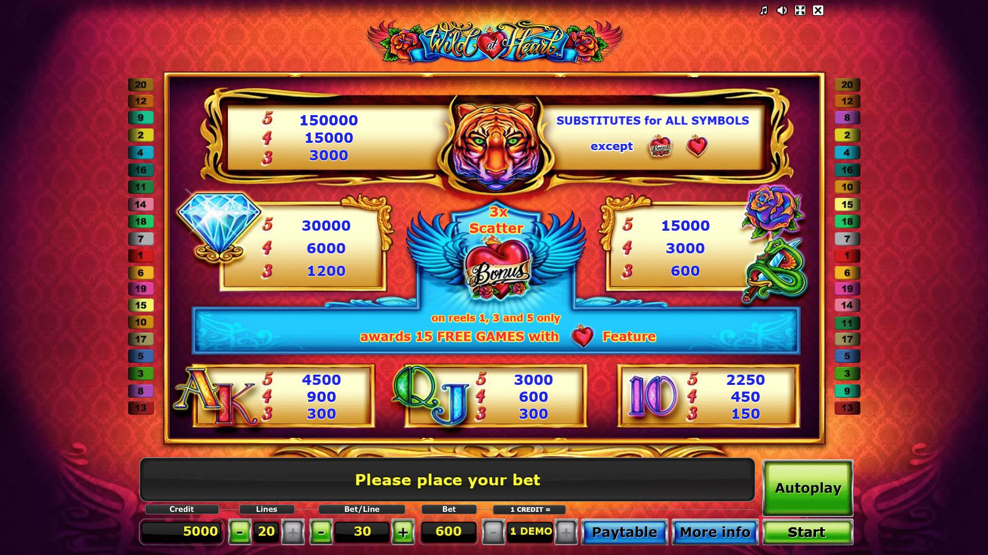 Pagamenti della Slot gratis Wild at Heart