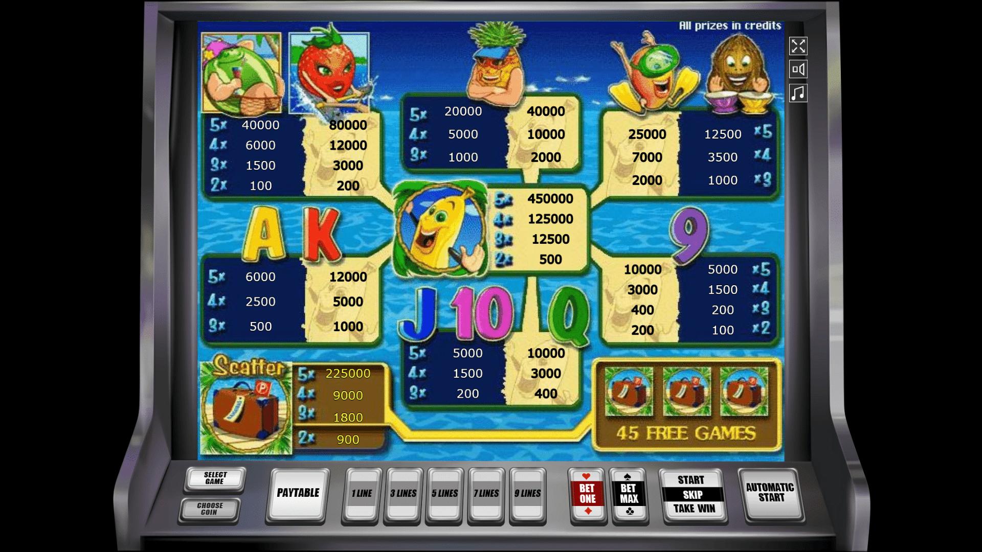 Paytable della Slot gratis Bananas Go Bahamas