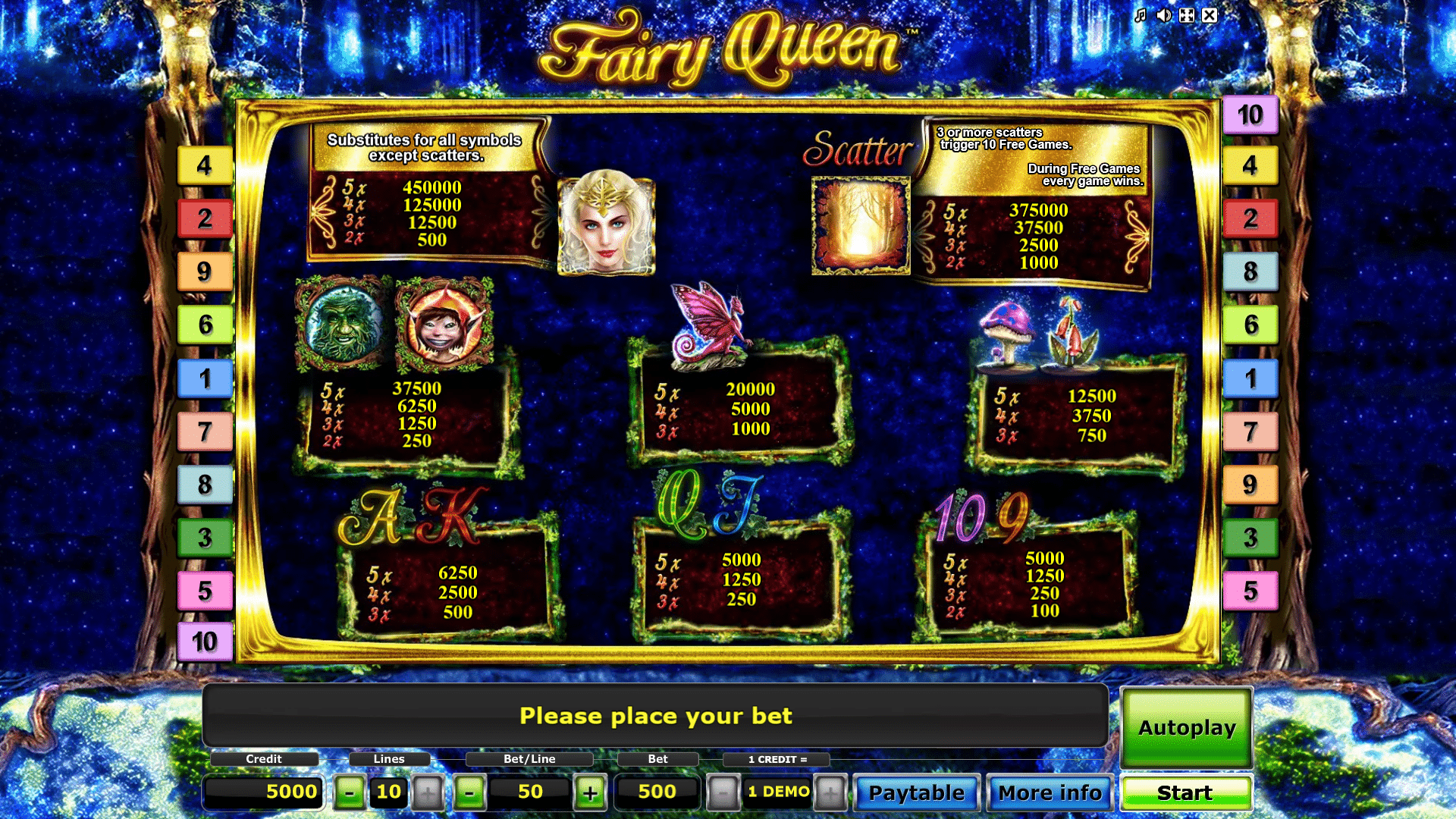 Tabella Pagamenti della Slot gratis Fairy Queen