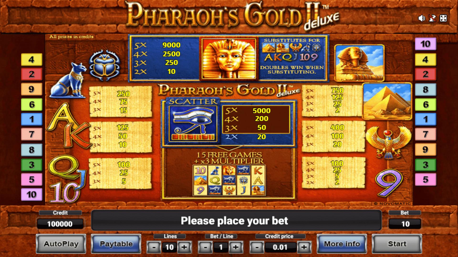 Tabella Pagamenti Slot gratis Pharaoh's Gold II Deluxe