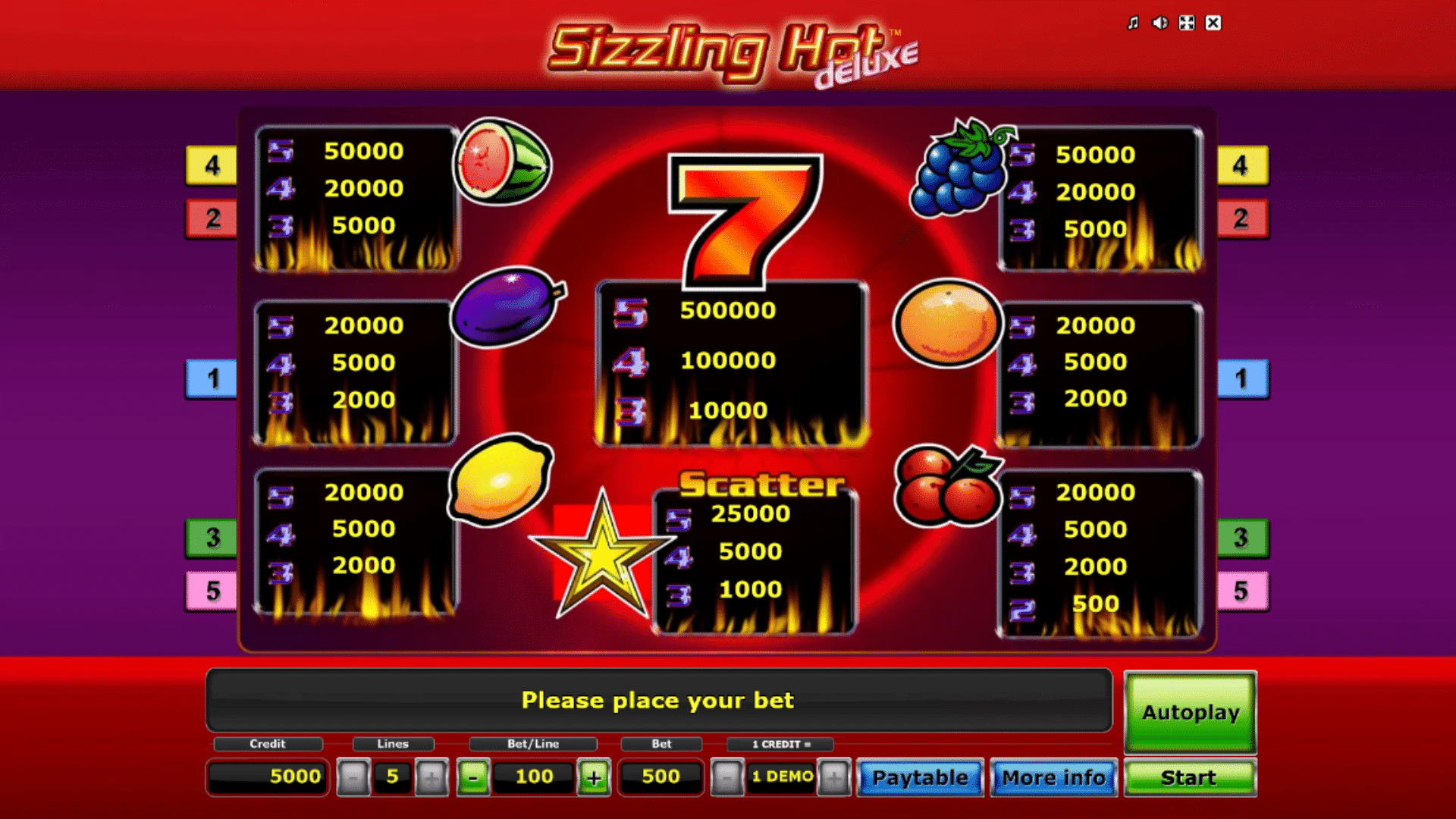 Tabella dei pagamenti della Slot gratis Sizzling Hot Deluxe