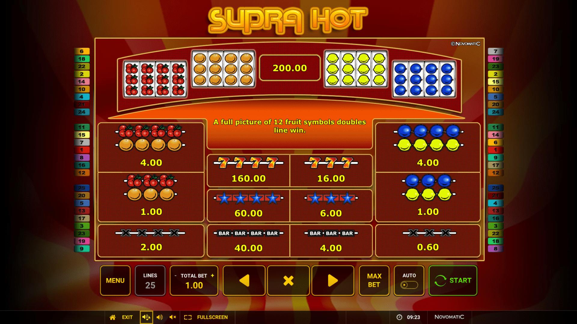 Tabella Pagamenti della Slot gratis Supra Hot