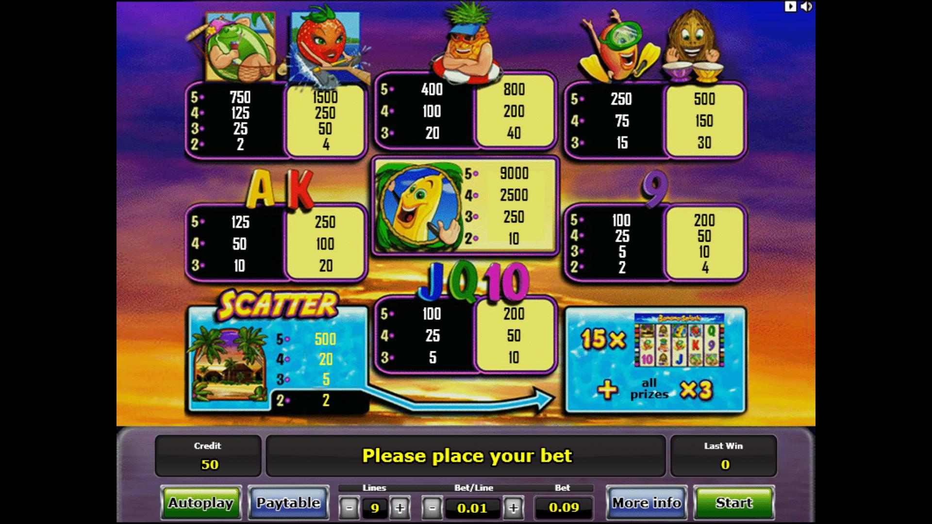 Tabella Pagamenti della Slot gratis Banana Splash