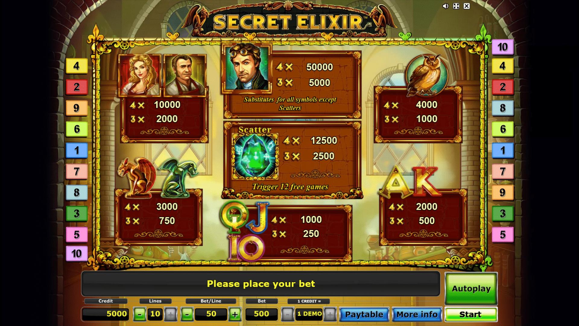 Tabella dei Pagamenti della Slot gratis Secret Elixir