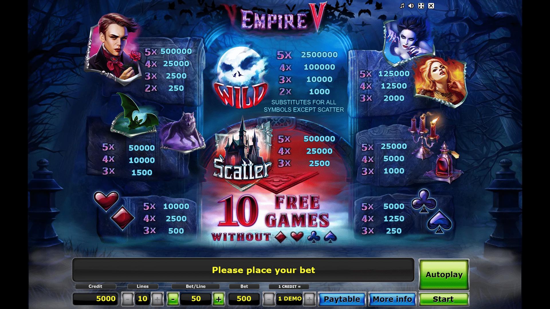 Pagamenti della Slot gratis Empire V