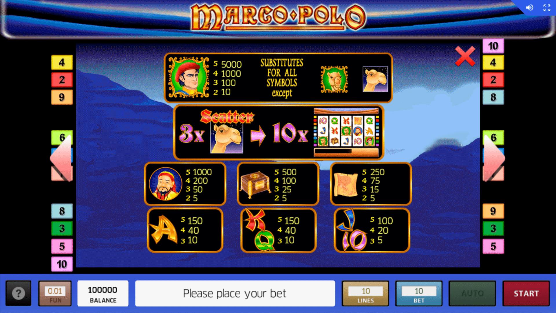 Paytable della Slot gratis Marco Polo