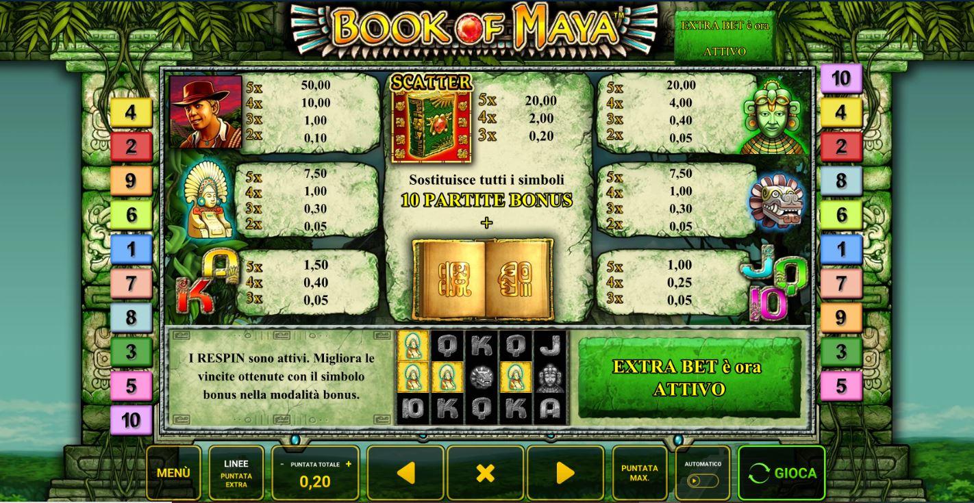 Tabella Pagamenti della Slot gratis Book Of Maya