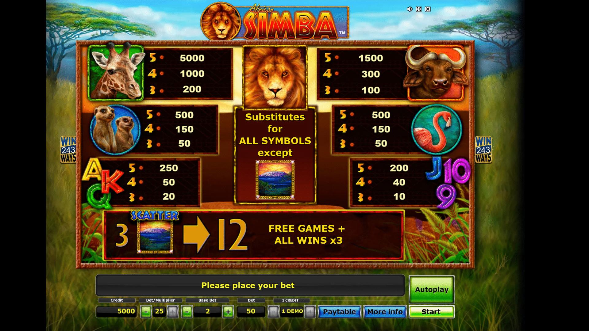 Paytable della Slot gratis African Simba