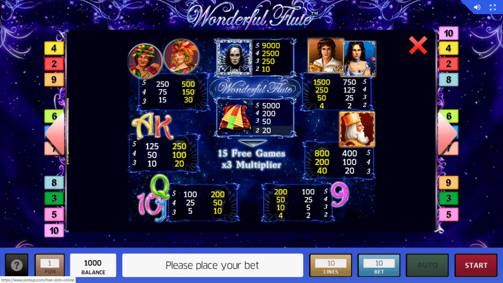 Tabella Pagamenti della Slot gratis The Magic Flute