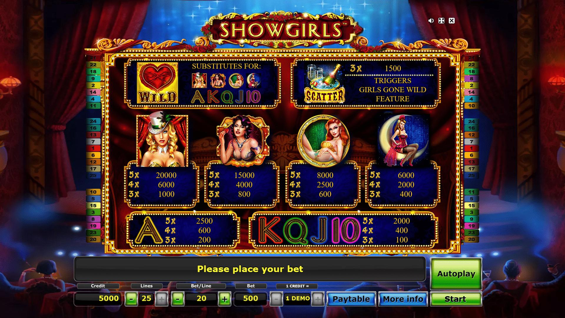 Tabella dei Pagamenti della Slot gratis Showgirls