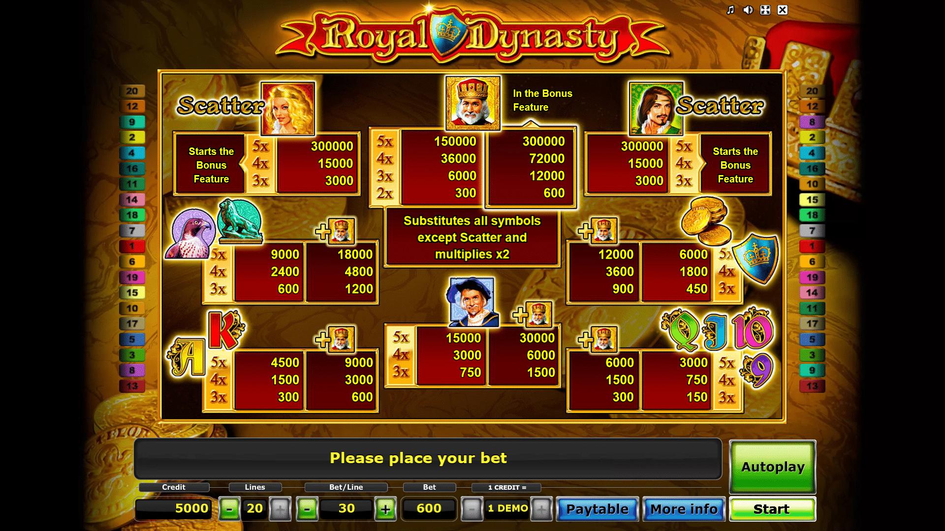 Tabella Pagamenti Slot gratis Royal Dynasty