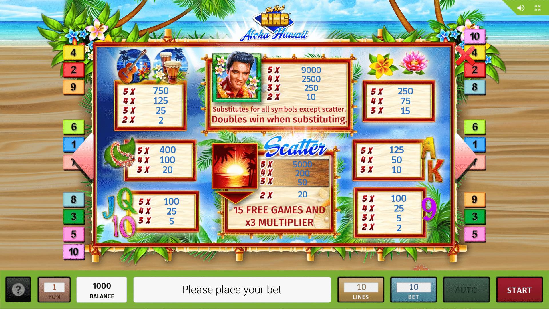 Tabella dei Pagamenti della Slot gratis The Real King Aloha Hawaii