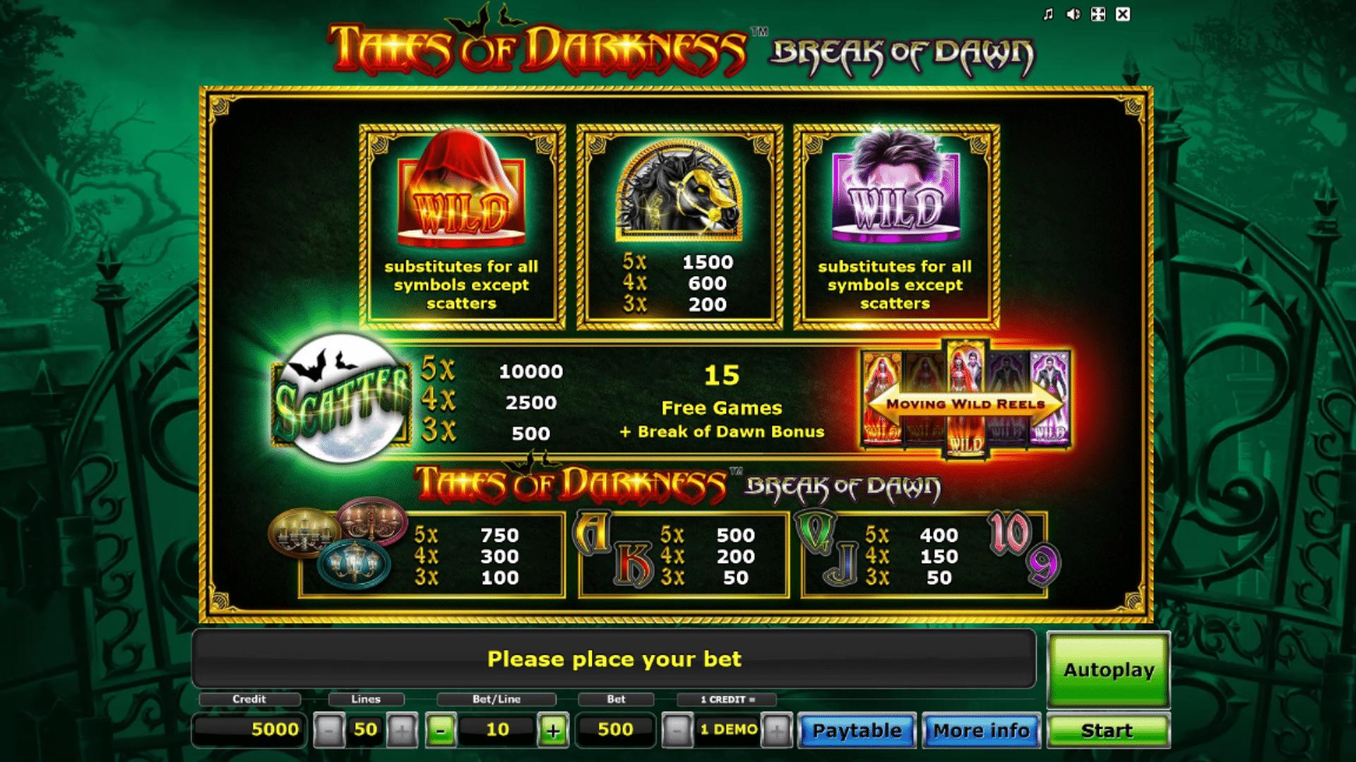 Paytable della Slot Gratis Tales of Darkness Break of Dawn