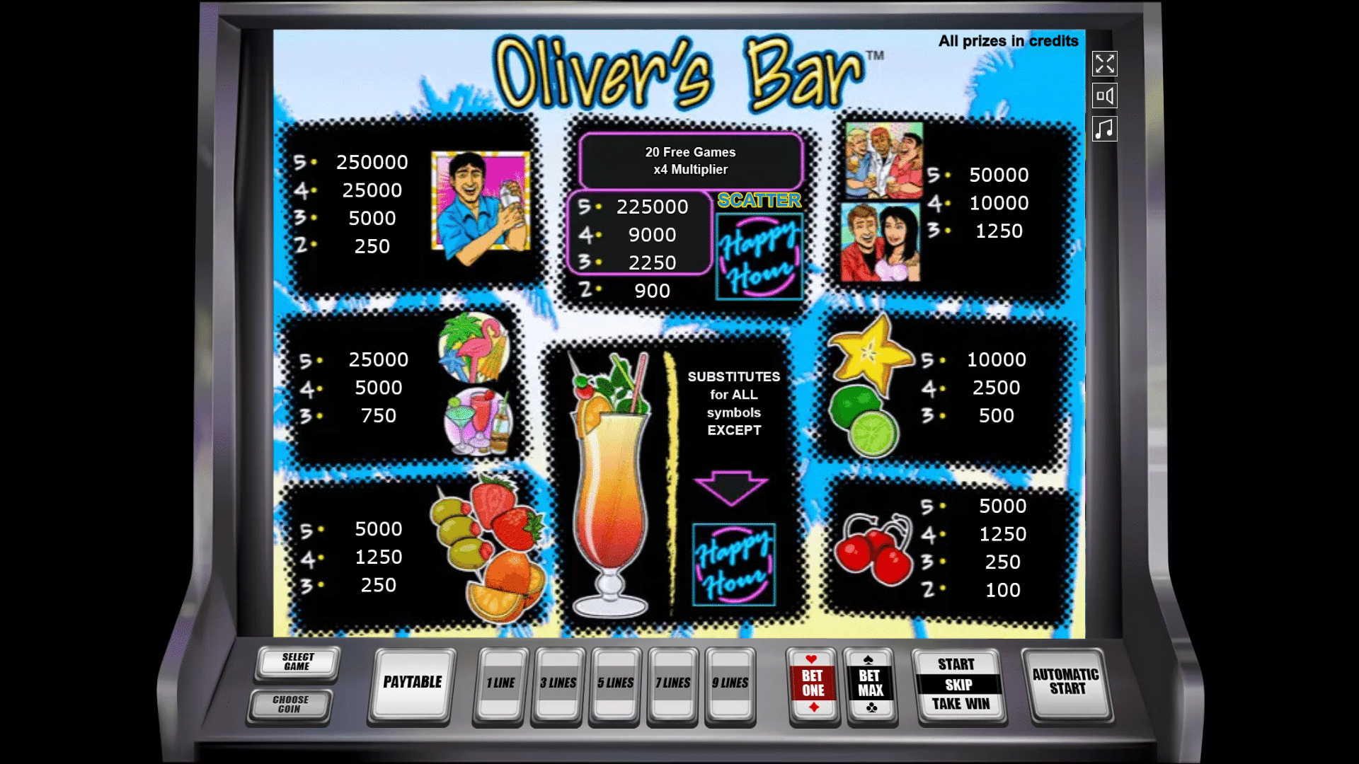 Tabella Pagamenti della Slot gratis Oliver's Bar