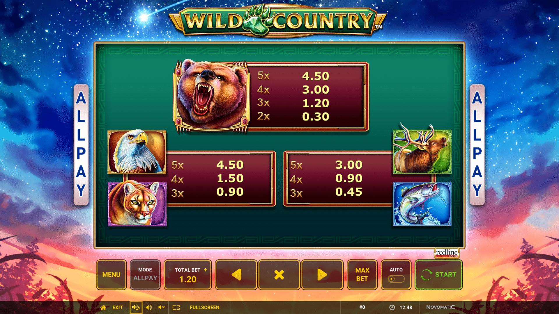 Paytable della Slot gratis Wild Country