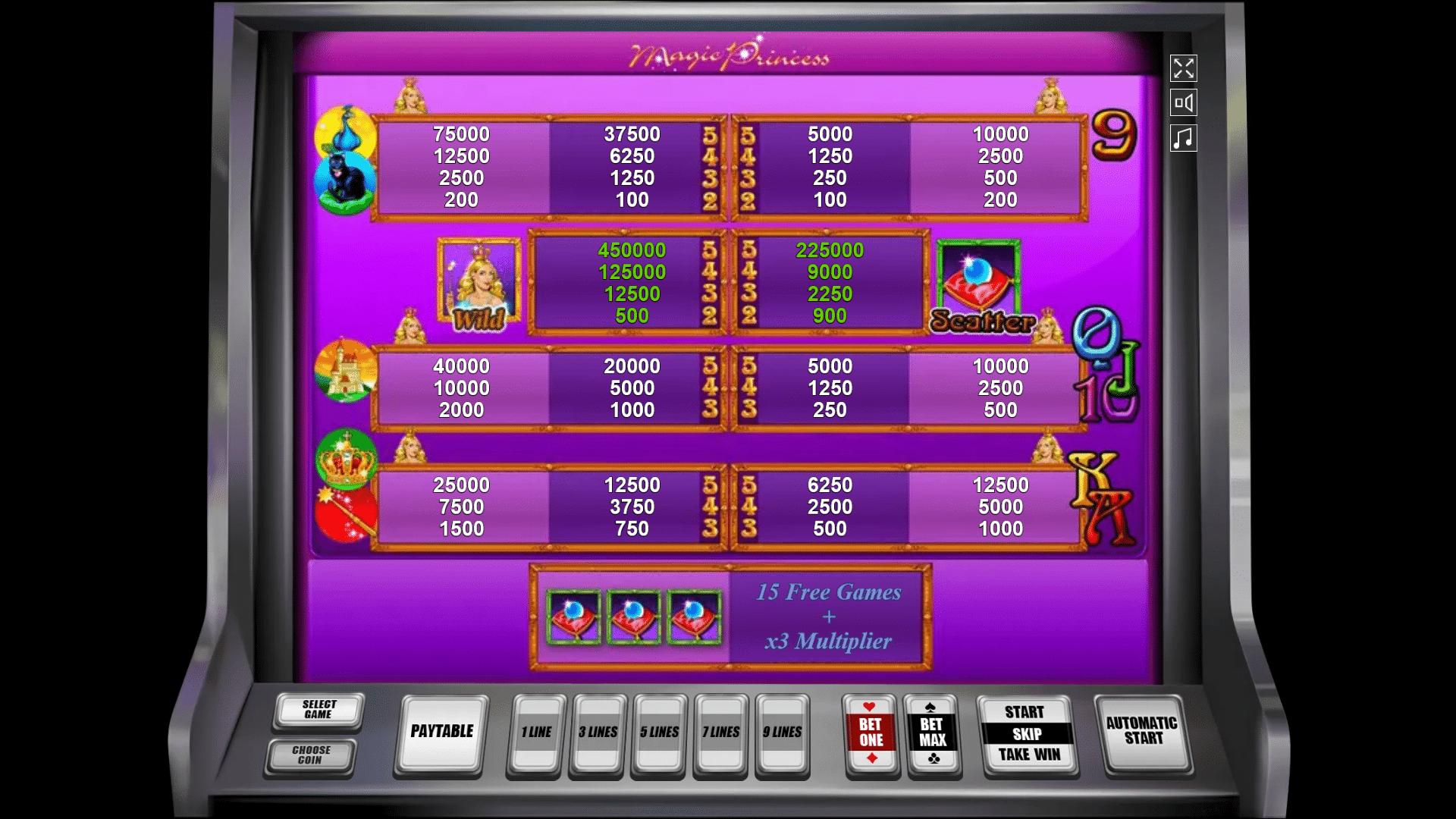 Tabella dei Pagamenti della Slot gratis Magic Princess