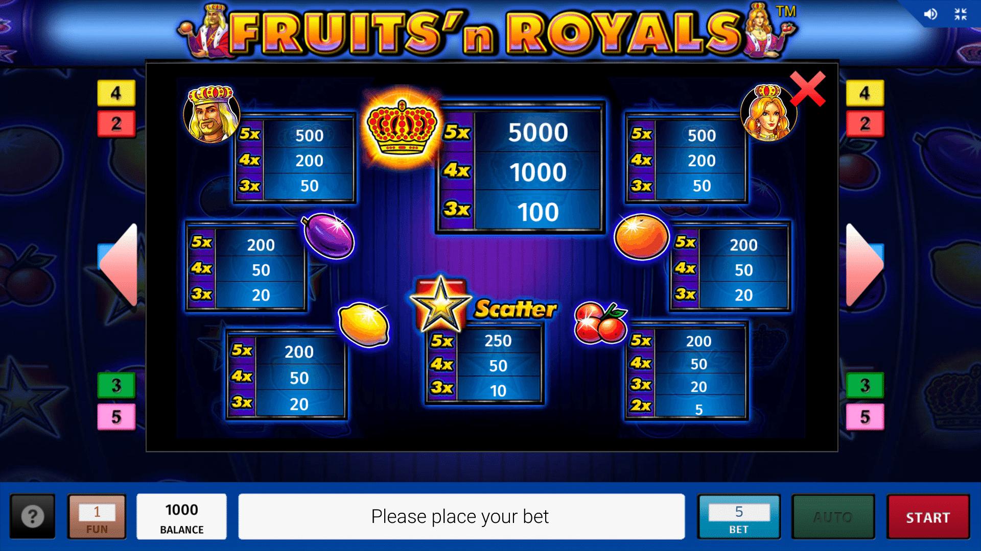 Paytable della Slot gratis Fruits´n Royals