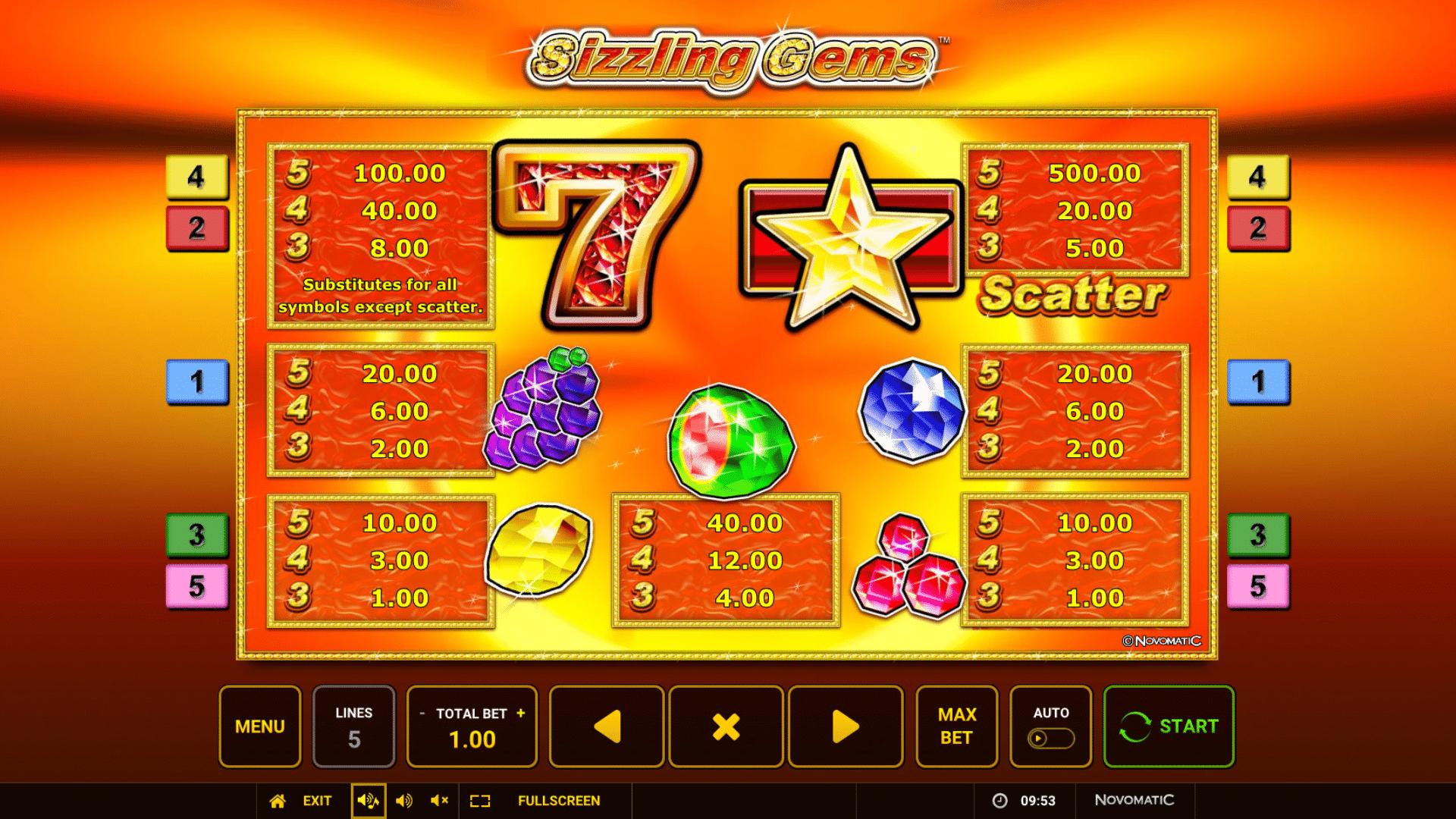 Tabella dei Pagamenti Slot gratis Sizzling Gems