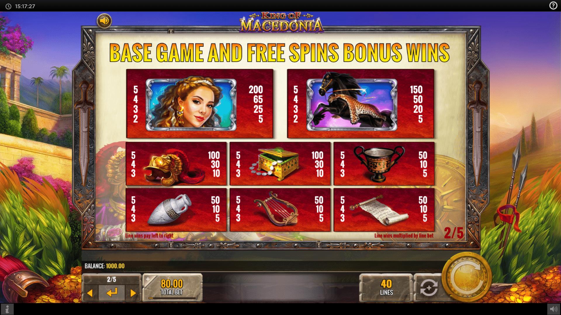 Tabella dei Pagamenti Slot gratis King of Macedonia