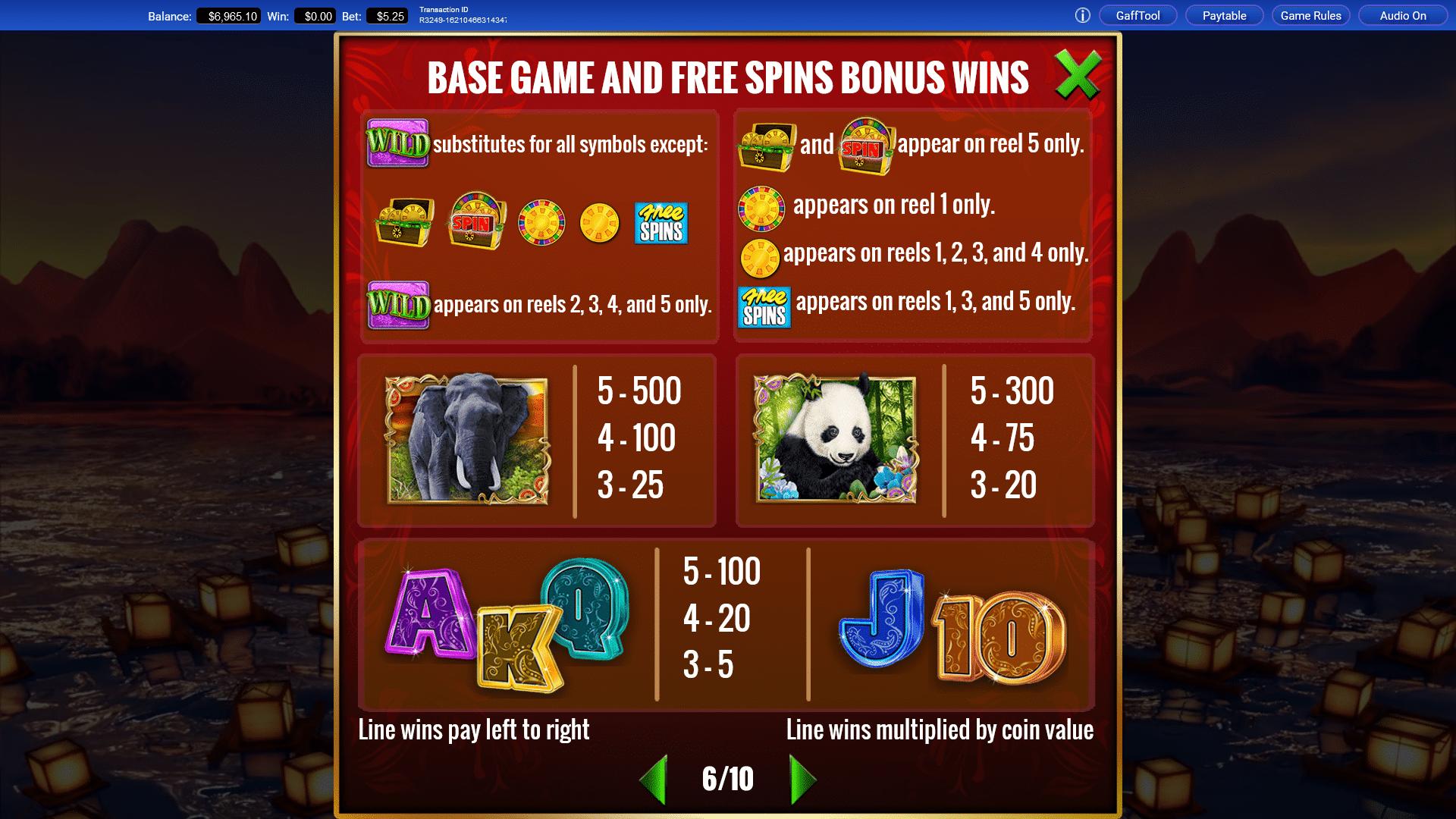 Paytable della Slot gratis Wheel of Fortune Exotic Far East