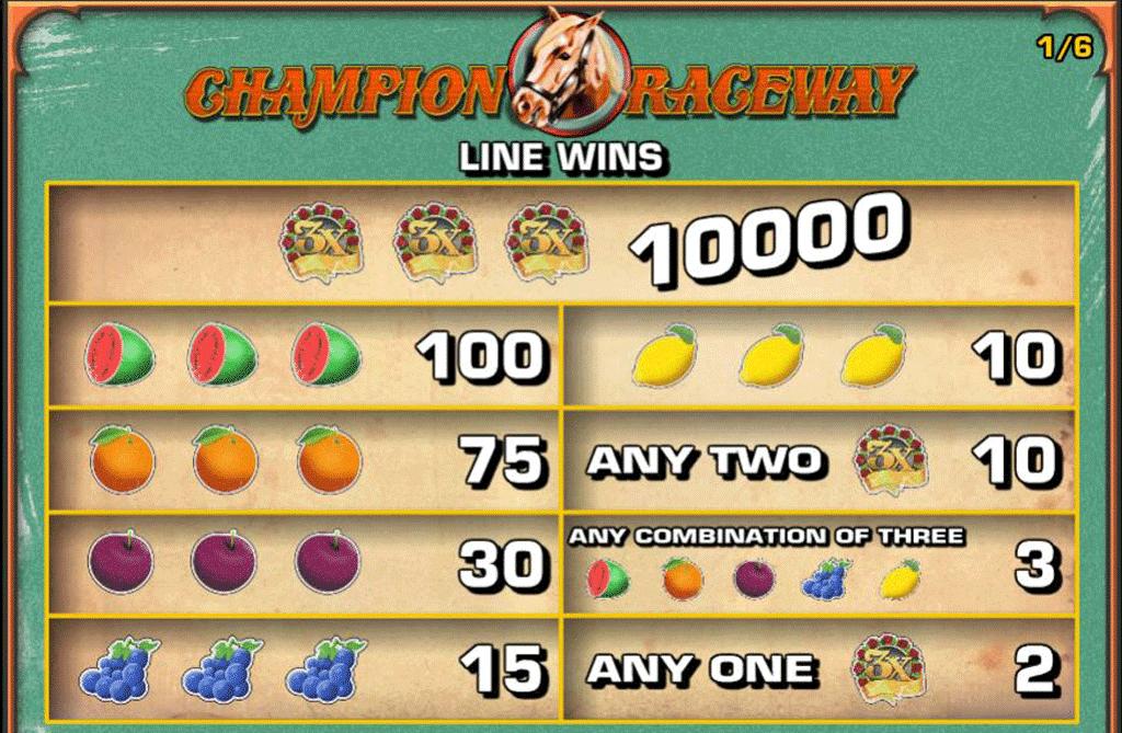 paytable slot online champion raceway