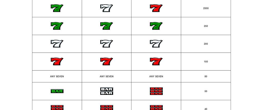 Tabella Pagamenti della Slot gratis Tricolore 7s