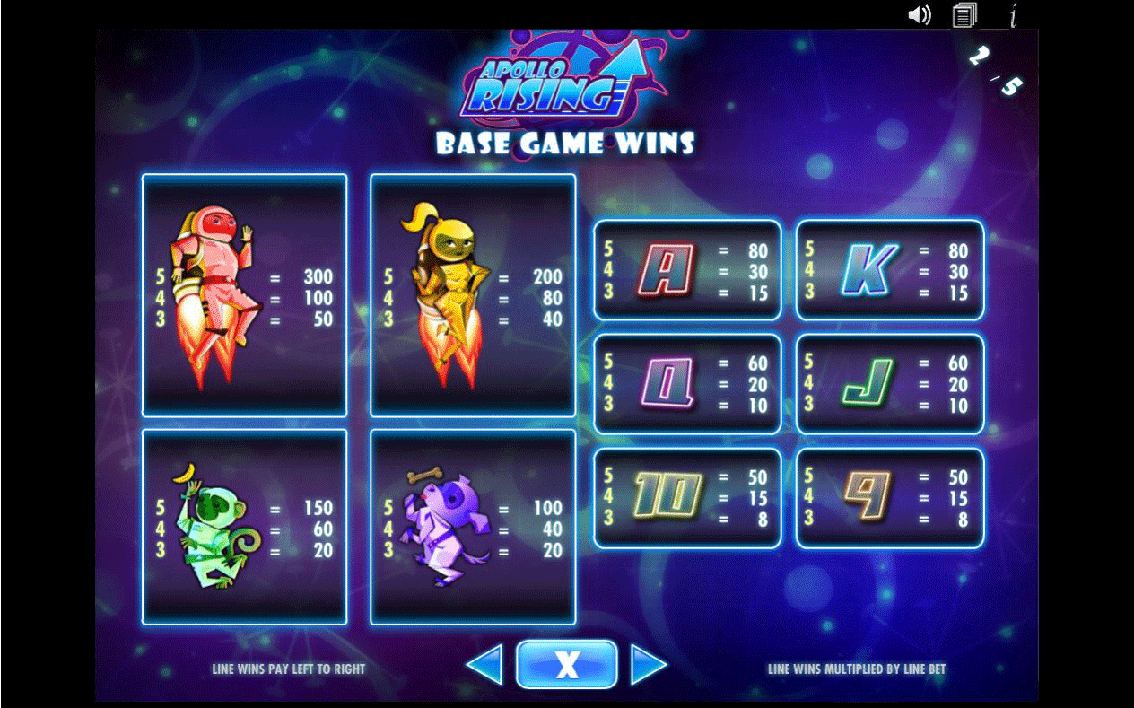 paytable slot machine apollo rising online