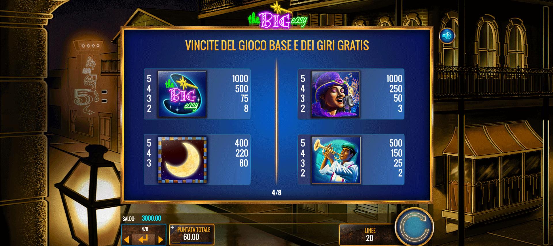 tabella delle vincite della slot machine the big easy