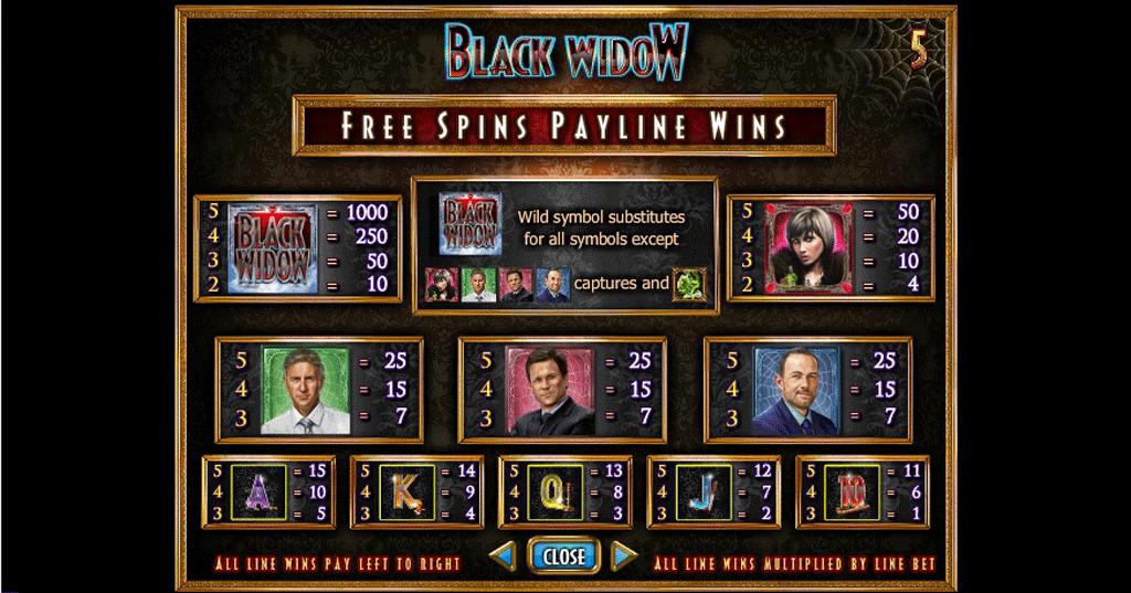 tabella delle vincite della slot online black widow