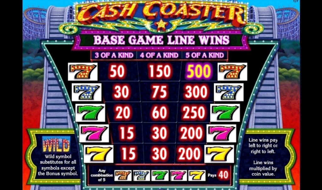 paytable slot online cash coaster