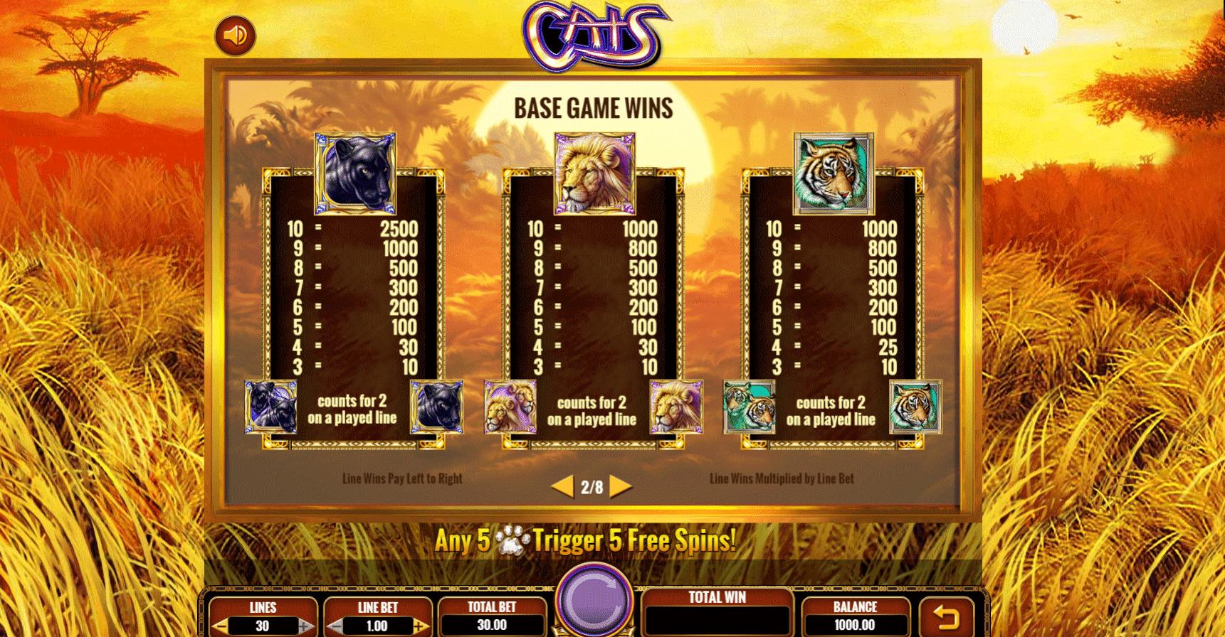 tabella vincite slot online cats