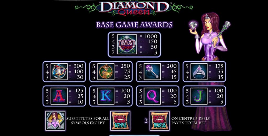 tabella vincite slot online diamond queen