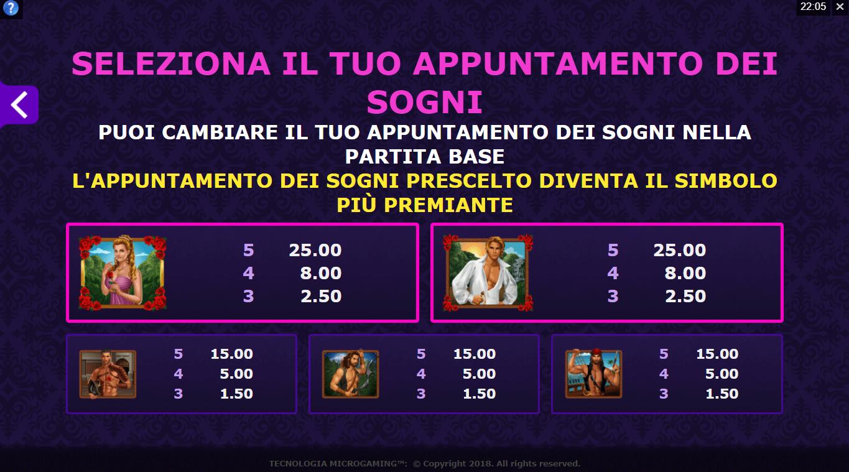 tabella vincite slot dream date online