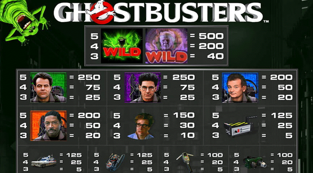 paytable slot machine online ghostbusters