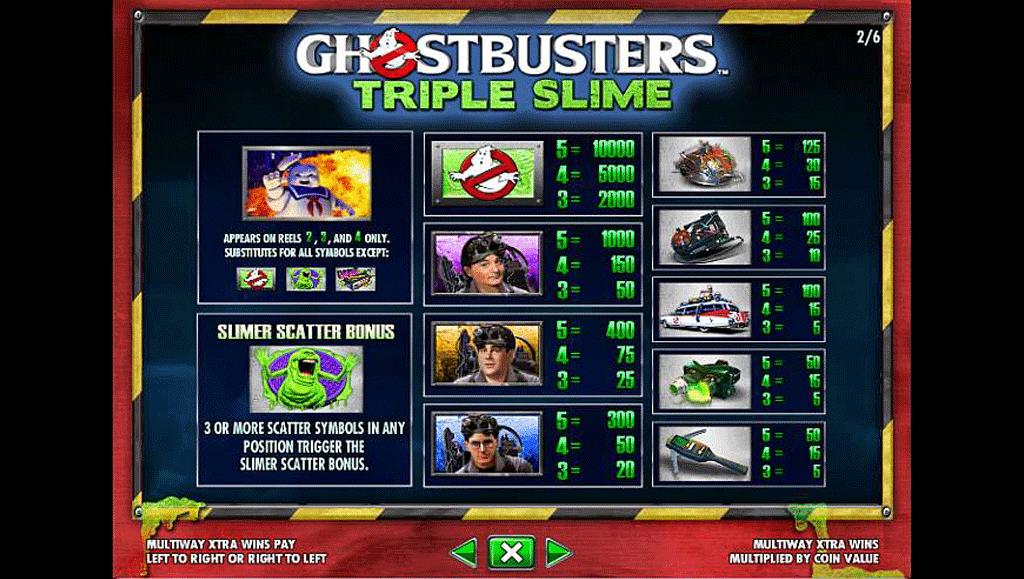 paytable slot machine ghostbusters triple slime