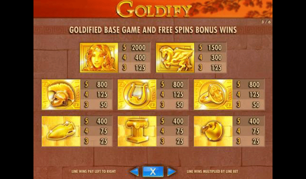 paytable slot online goldify
