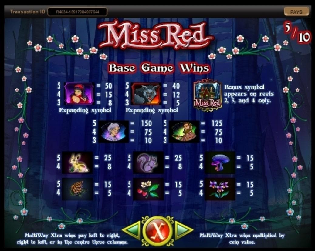 Tabella Pagamenti della Slot gratis Miss Red